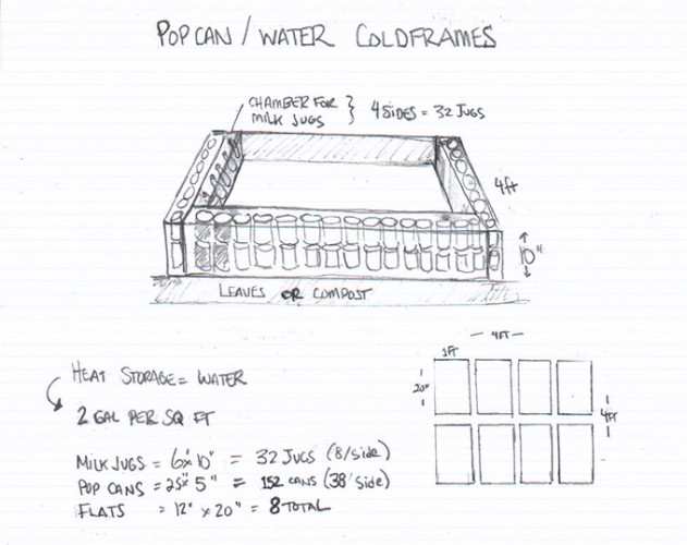 popcan-heater-water-coldframe