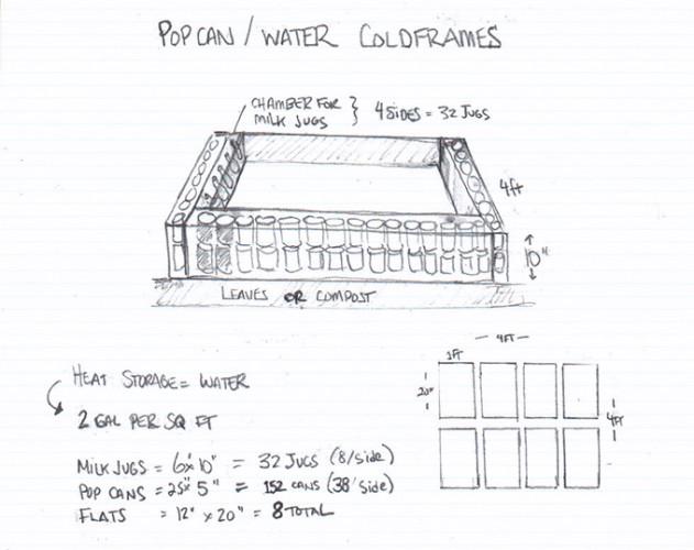 Whatinspiresu Pop Can Solar Heater Cold Frame Plans